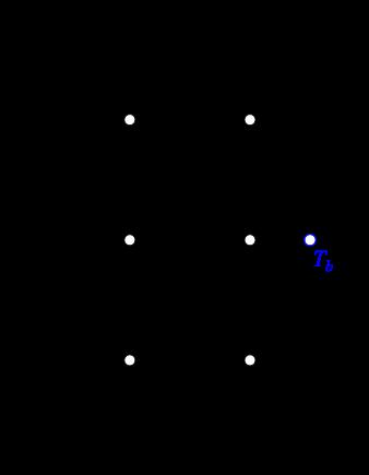 ディリクレ(Dirichlet)境界条件