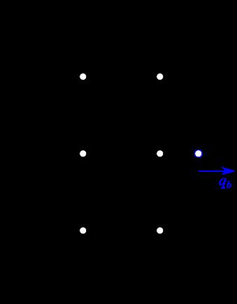 ノイマン(Neumann)境界条件