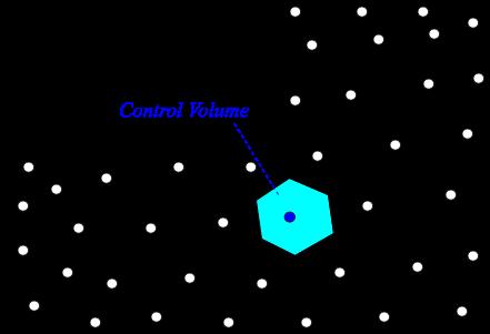 有限体積法のコントロールボリューム