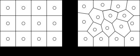 構造格子と非構造格子