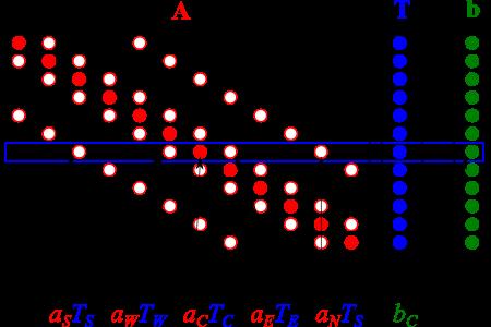 線型方程式系の行列式