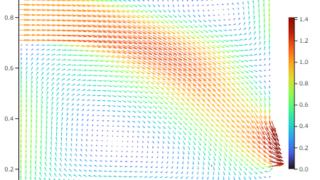 CATCFDzeroのアイキャッチ画像