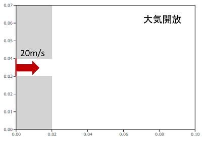 自由噴流モデル図