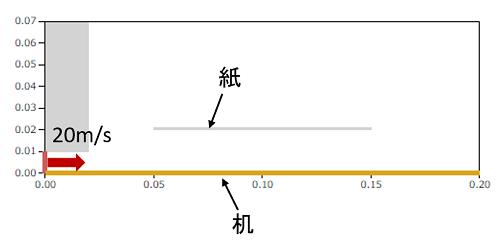 コの字の紙モデル