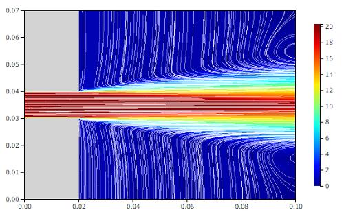 自由噴流流線