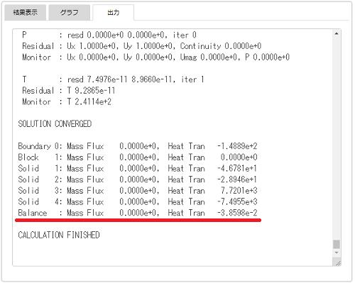 CATCFDzero熱伝導解析の熱バランス