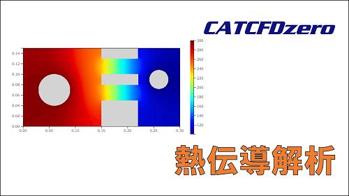 CATCFDzero熱伝導解析