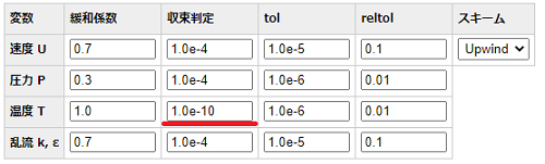 CATCFDzero熱伝導解析の収束判定値