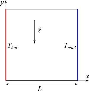 自然対流解析の説明