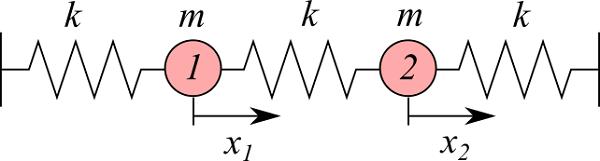 連成振動モデル