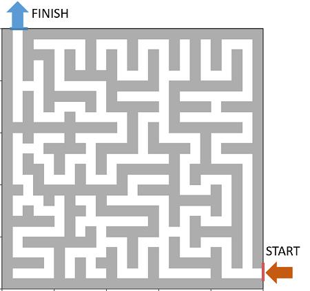 迷路の流体解析のモデル