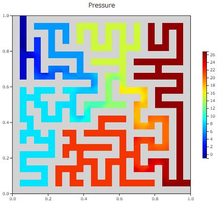 迷路の流体解析の圧力コンター