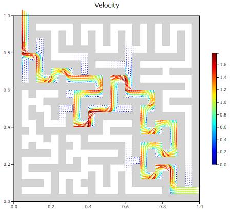 迷路の流体解析の速度ベクトル