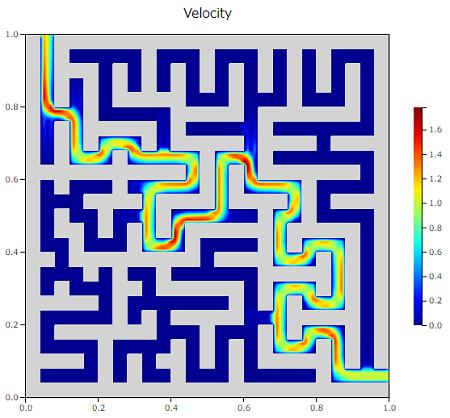 迷路の流体解析の速度コンター