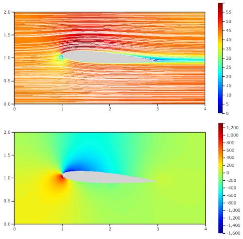 NACA0012流体解析の結果 迎角4°