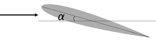 迎角の説明