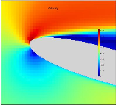 NACA0012流体解析の拡大図
