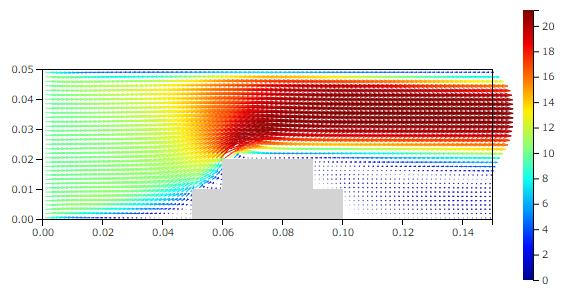 相似則の大スケールの速度場2